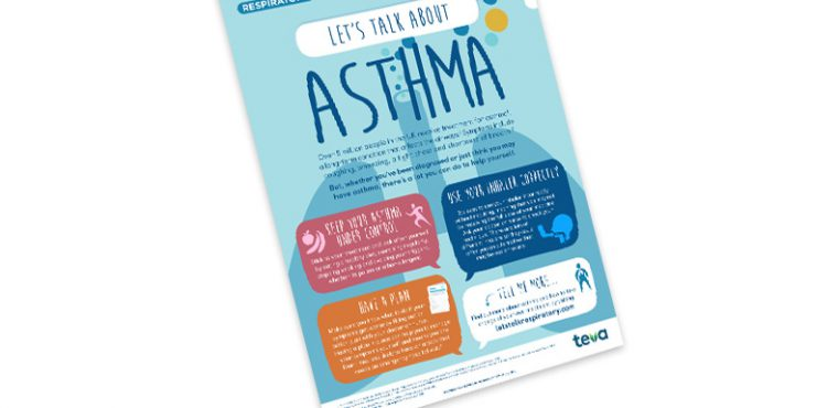 Asthma poster