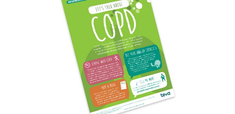 COPD poster